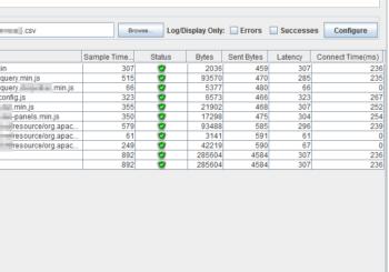 Los tiempos de respuesta de JMeter incluyen los tiempos de embedded resources