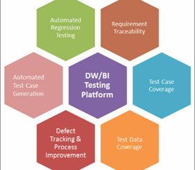 Testing en Business Intelligence