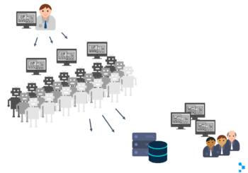 ¿Cómo funciona una herramienta de simulación de carga para pruebas de performance?