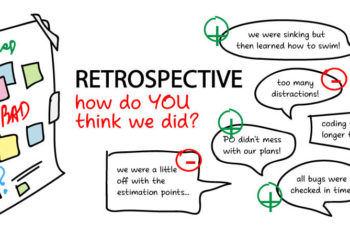 Cómo comenzar con las RETRO meetings